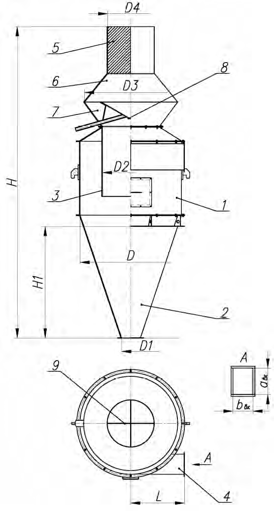 Циклоны ОЭКДМ - технические характеристики